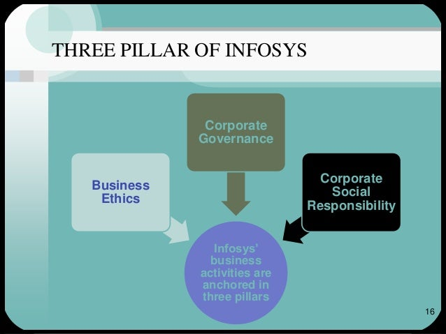organisational behavior at infosys She also heads the organization's leading behavioral online learning experience  for infosys and its subsidiaries including 200k employees they are.