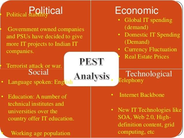 swot analysis of infosys company