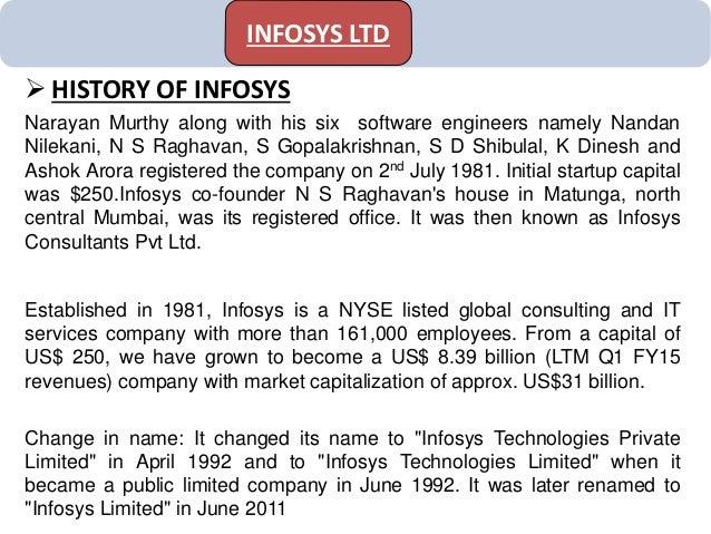 Infosys Financial Analysis