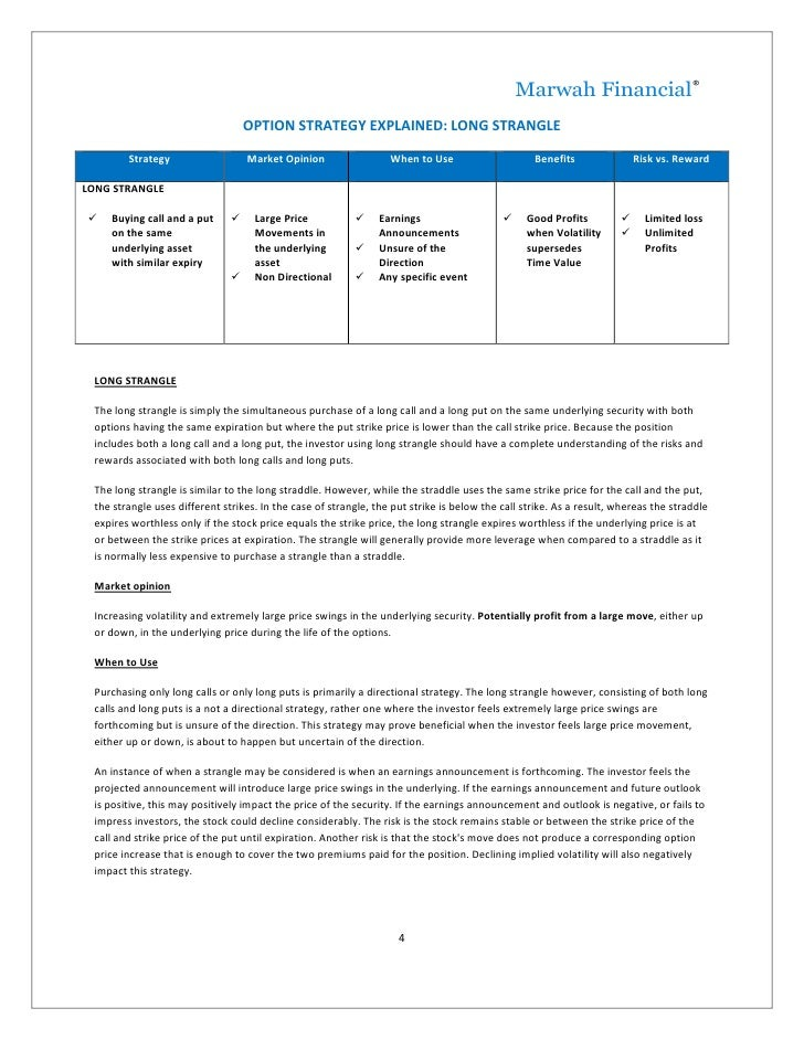Iv options strategies