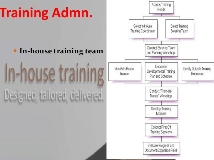 infosys training and development There is a difference between terms - training and development  training  and development programs in infosys before.