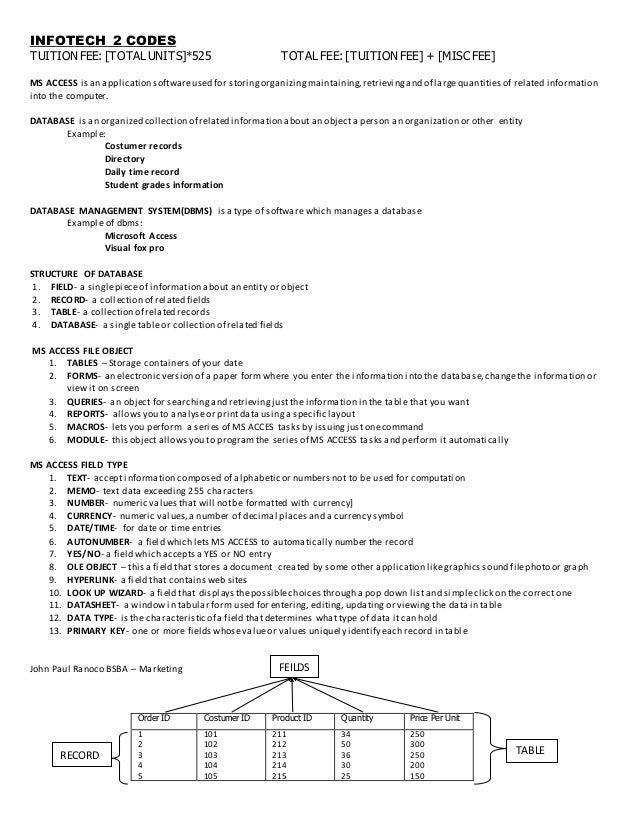 Infotech 2 codes