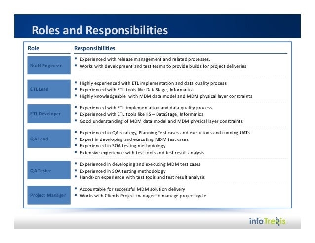 compare roles and responsibilities in strategy implementation The key stakeholder is a pivotal role in the success of any project and there are a roles and responsibilities of key stakeholders implementation and.
