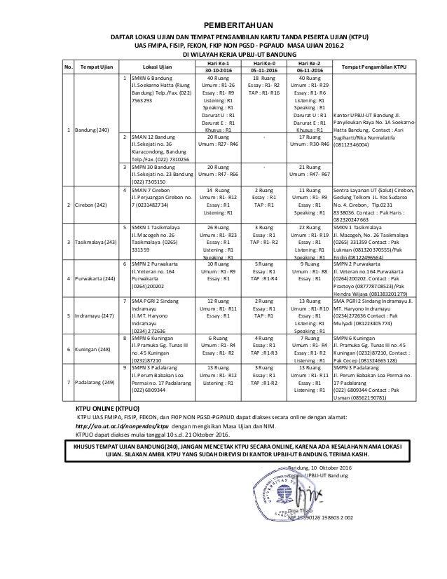 1 SMKN 6 Bandung Jl. Soekarno Hatta (Riung Bandung) Telp./Fax. (022) 7563293 2 SMAN 12 Bandung Jl. Sekejati no. 36 Kiaraco...