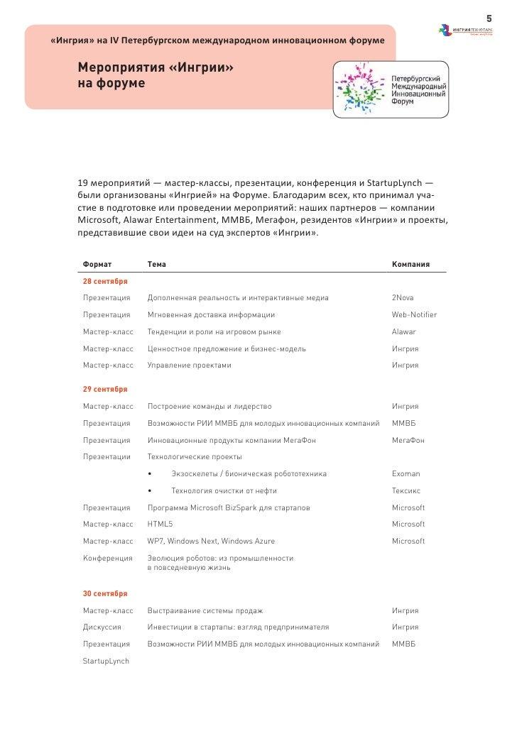 5«Ингрия» на IV Петербургском международном инновационном форуме     Мероприятия «Ингрии»     на форуме     19 мероприятий...