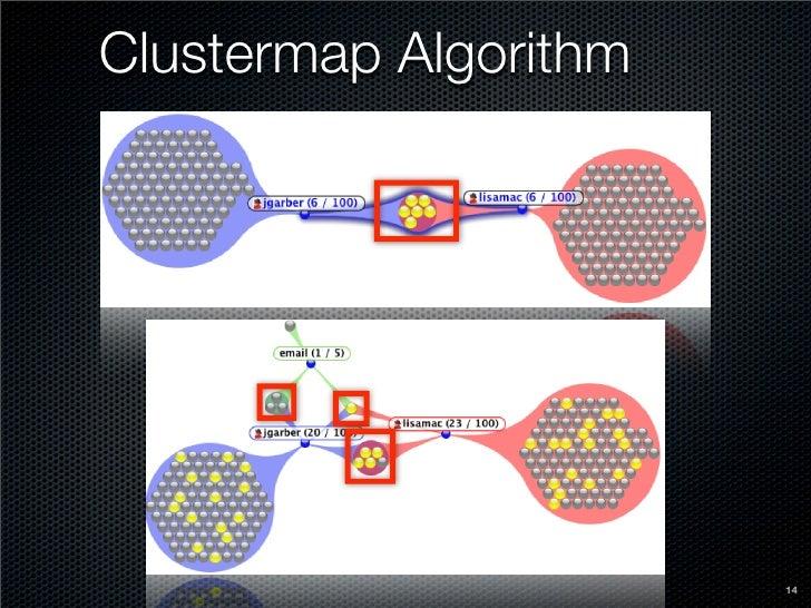 Clustermap Algorithm                            14
