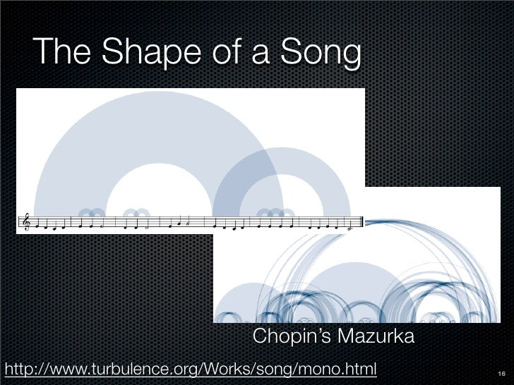 The Shape of a Song                                   Chopin's Mazurka http://www.turbulence.org/Works/song/mono.html   16