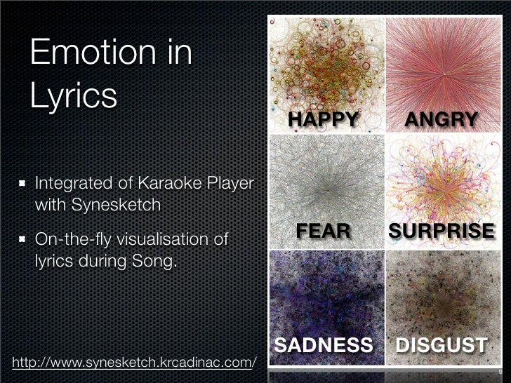 Emotion in   Lyrics                                        HAPPY      ANGRY     Integrated of Karaoke Player    with Synes...