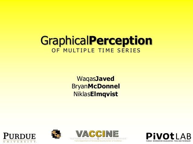 GraphicalPerception O F M U LT I P L E T I M E S E R I E S WaqasJaved BryanMcDonnel NiklasElmqvist 1