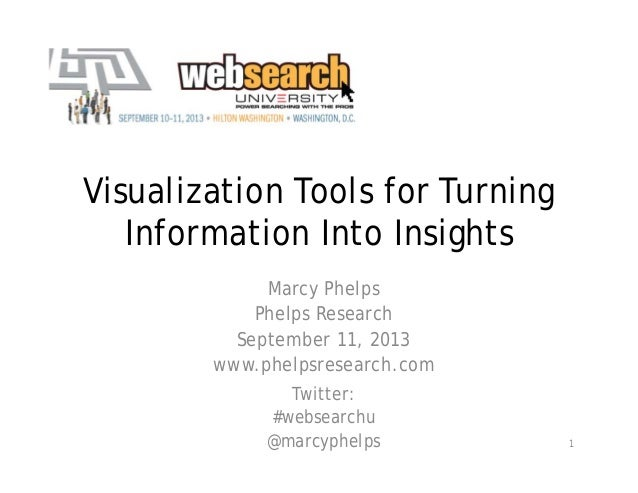 Visualization Tools for Turning Information Into Insights Marcy Phelps Phelps Research September 11, 2013 www.phelpsresear...