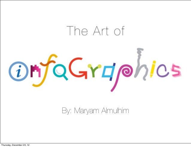 By: Maryam AlmulhimThursday, December 20, 12