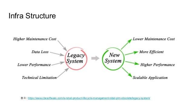 Infra as a model service Slide 2