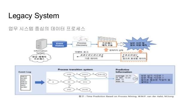 Infra as a model service Slide 3