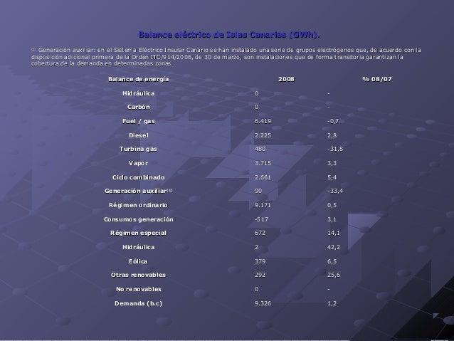 Islas Canarias. Potencia instalada a 31-12-2008 (MW).Islas Canarias. Potencia instalada a 31-12-2008 (MW). (1) Generación ...