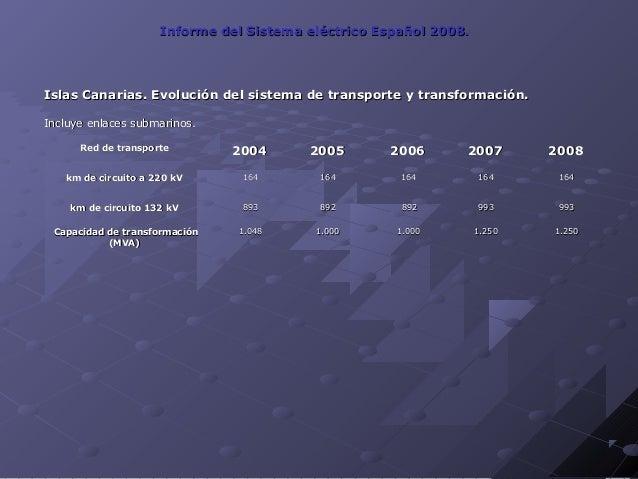 Distribución del consumo final de energía por islas en 2008.(Fuente: PECAN 2008)Distribución del consumo final de energía ...
