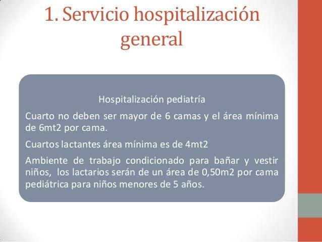 Infraestructura y arquitectura hospitalaria for Elementos de un plano arquitectonico