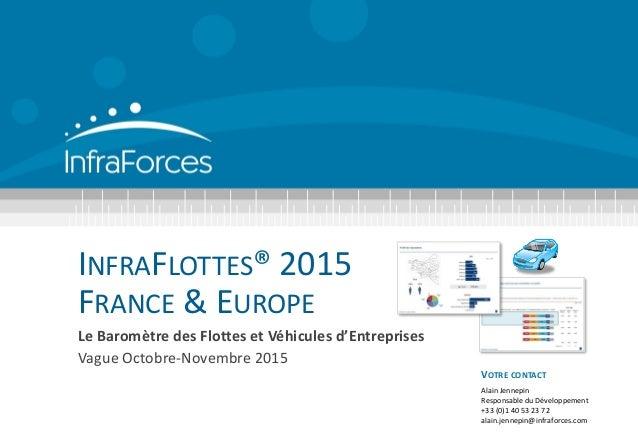 INFRAFLOTTES® 2015 FRANCE & EUROPE Le Baromètre des Flottes et Véhicules d'Entreprises Vague Octobre-Novembre 2015 VOTRE C...