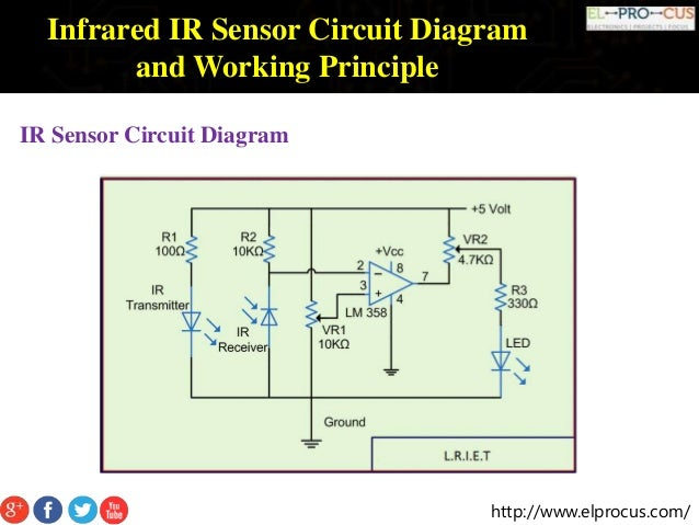 infrared ir sensor circuit diagram and working principle rh slideshare net circuit diagram of ir receiver and transmitter circuit diagram of ir detector