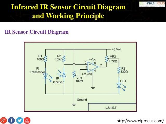infrared ir sensor circuit diagram and working principle rh slideshare net ir sensor circuit diagram using lm358 ir sensor circuit diagram in proteus