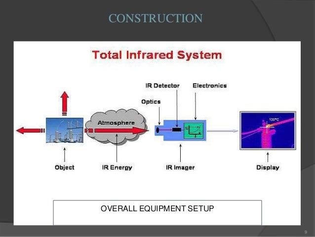 infrared thermography 9 638?cb=1454507431 infrared thermography