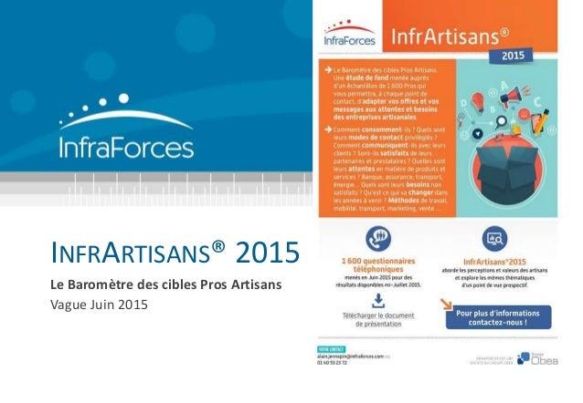 INFRARTISANS® 2015 Le Baromètre des cibles Pros Artisans Vague Juin 2015 VOTRE CONTACT Alain Jennepin Responsable du Dével...