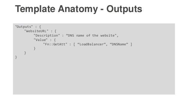 AWS CloudFormation Best Practices
