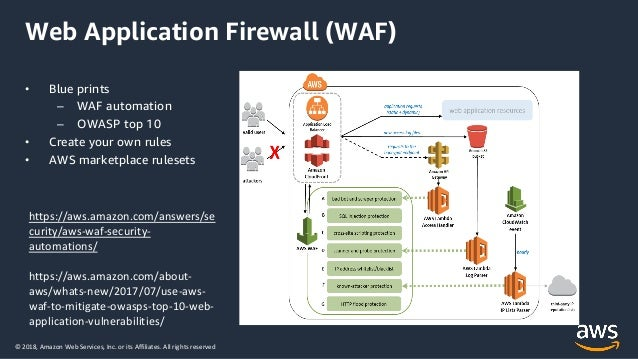 AWS Security Week: Infrastructure Security- Your Minimum