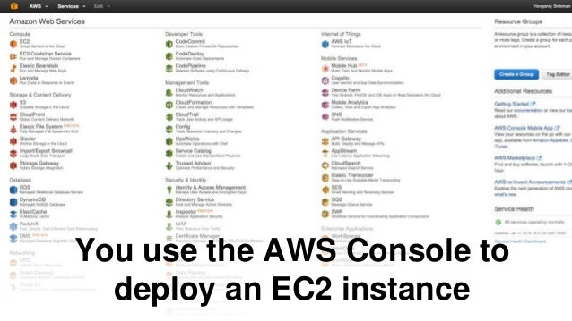 Infrastructure as code: running microservices on AWS using Docker, Te…