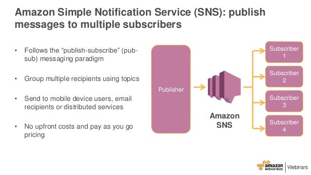 AWS Mobile with Lambda and SNS