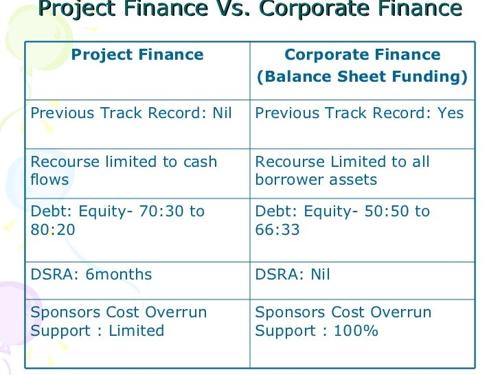 project finance vs corporate finance pdf