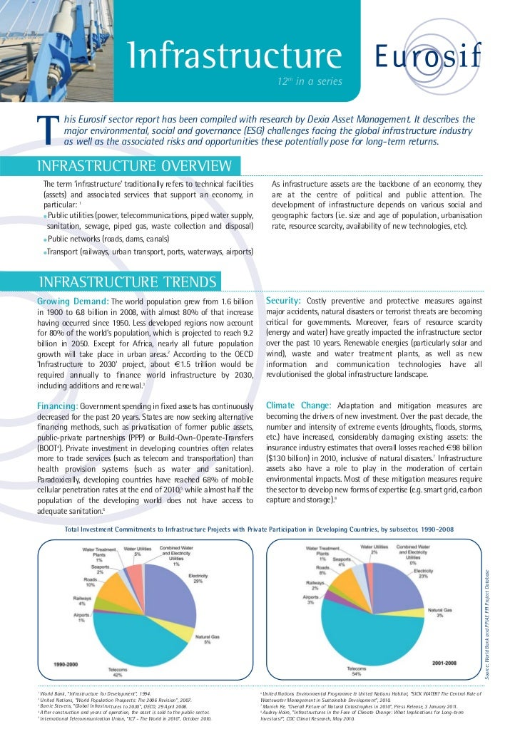 Infrastructure                                      12th in a series            his Eurosif sector report has been compile...