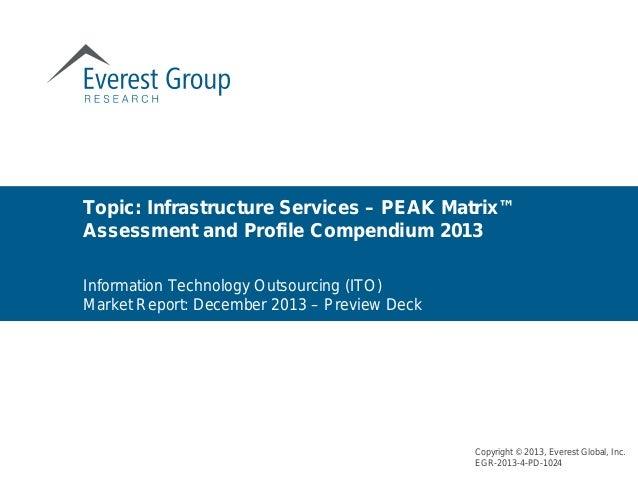 Topic: Infrastructure Services – PEAK Matrix™ Assessment and Profile Compendium 2013 Copyright © 2013, Everest Global, Inc...
