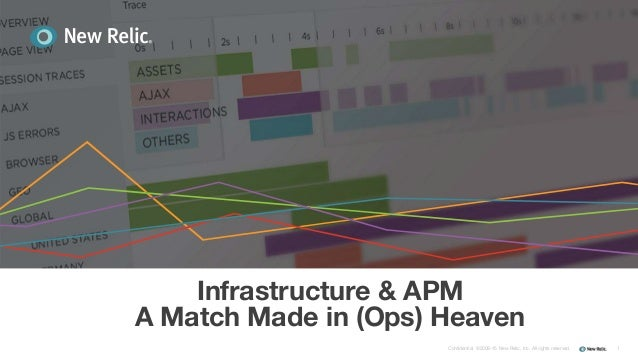 Infrastructure & APM A Match Made in (Ops) Heaven 1Confidential ©2008-15 New Relic, Inc. All rights reserved.