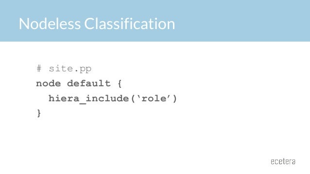 Nodeless Classification # site.pp node default { hiera_include('role') }