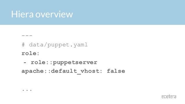 Hiera overview --- # data/puppet.yaml role: - role::puppetserver apache::default_vhost: false ...