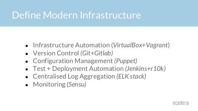 Define Modern Infrastructure ● Infrastructure Automation (VirtualBox+Vagrant) ● Version Control (Git+Gitlab) ● Configurati...