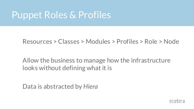 Puppet Roles & Profiles Resources > Classes > Modules > Profiles > Role > Node Allow the business to manage how the infras...