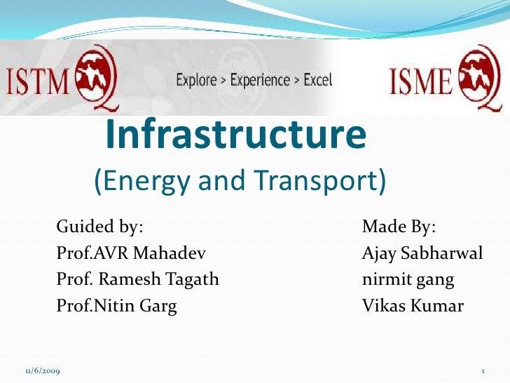 Guided by: Made By:<br />  Prof.AVR Mahadev           Ajay Sabharwal<br />Prof. RameshTagathnirmit gang ...