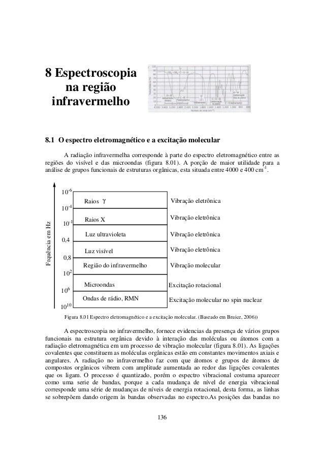 136 8 Espectroscopia na região infravermelho 8.1 O espectro eletromagnético e a excitação molecular A radiação infravermel...