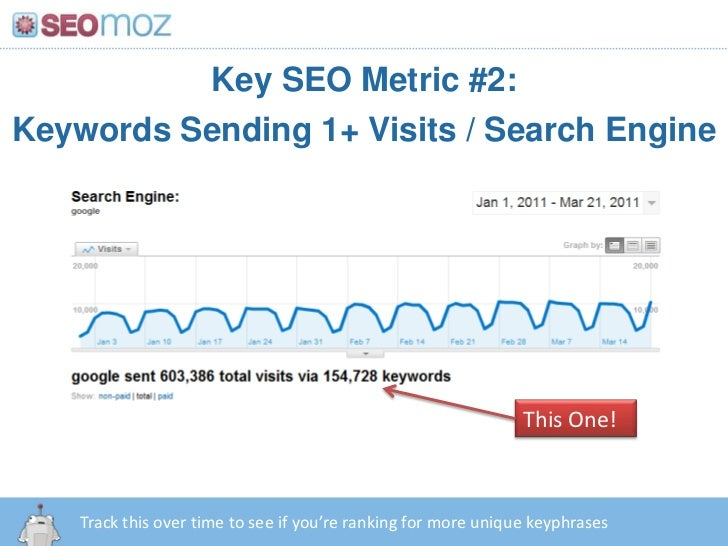 Spread Your Message Across the Web<br />News/Media/PR<br />SEO<br />Email<br />Research/White Papers<br />Blogs + Blogging...