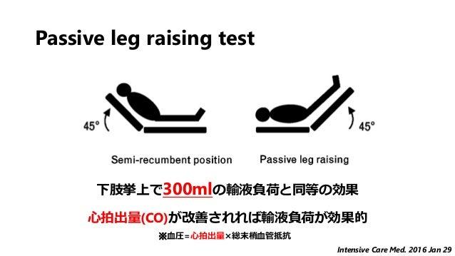 Passive leg raising test 下肢挙上で300mlの輸液負荷と同等の効果 心拍出量(CO)が改善されれば輸液負荷が効果的 Intensive Care Med. 2016 Jan 29 ※血圧=心拍出量×総末梢血管抵抗