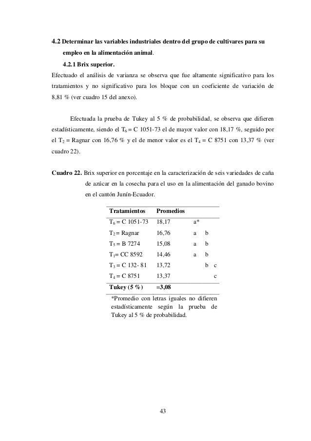 """Ing. Marcos Segundo Fernández Tapia. """"Caracterización de seis varieda…"""