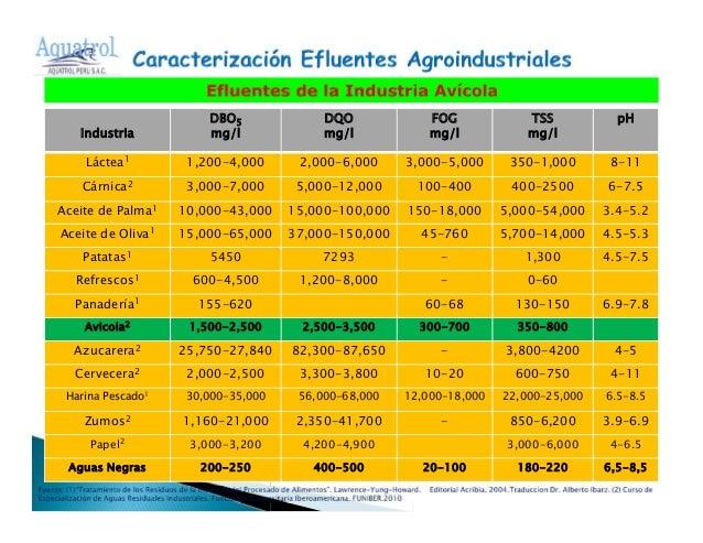 Yuri Arturo Diaz Trigoso PROVMA SEDAPAL 2013 Slide 3