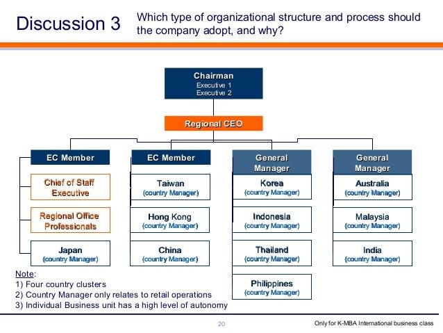 Organization study report definition