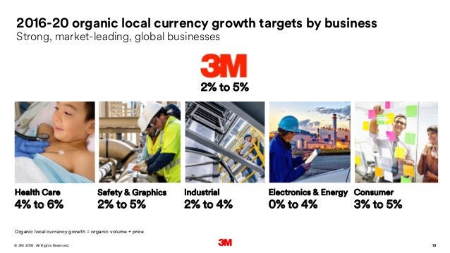 13. All Rights Reserved.28 March 2016© 3M 13 Industrial 2% to 4% Health Care 4% to 6% Consumer 3% to 5% 2% to 5% Safety & ...