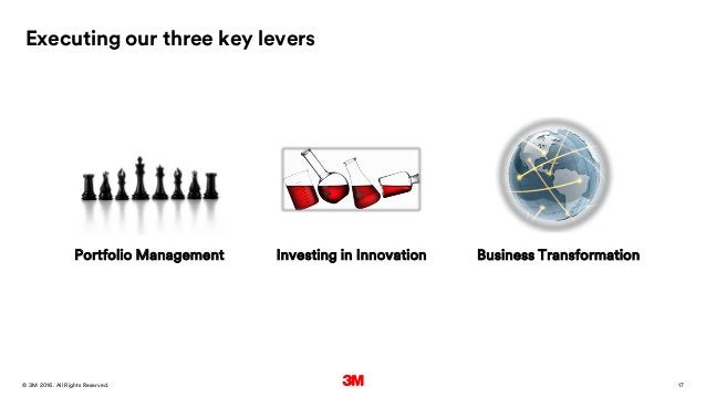 17. All Rights Reserved.28 March 2016© 3M Investing in Innovation Business TransformationPortfolio Management Executing ou...