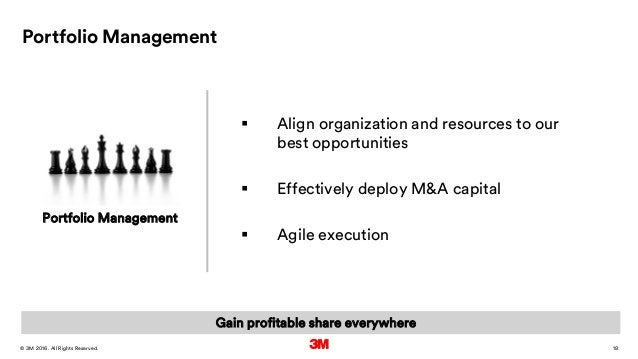 18. All Rights Reserved.28 March 2016© 3M Portfolio Management  Align organization and resources to our best opportunitie...