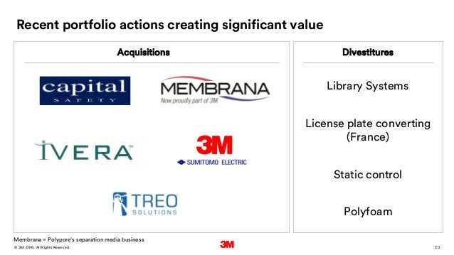 20. All Rights Reserved.28 March 2016© 3M Acquisitions Divestitures Recent portfolio actions creating significant value Li...