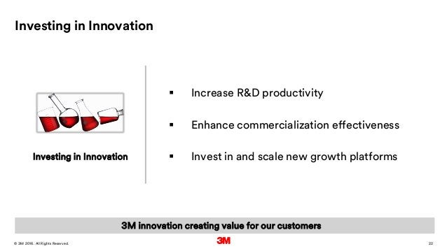 22. All Rights Reserved.28 March 2016© 3M Investing in Innovation  Increase R&D productivity  Enhance commercialization ...