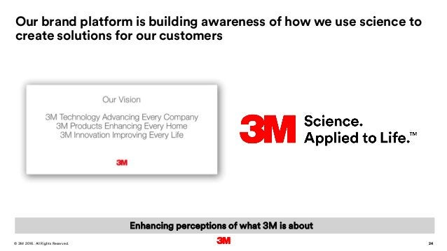 24. All Rights Reserved.28 March 2016© 3M 24 Our brand platform is building awareness of how we use science to create solu...